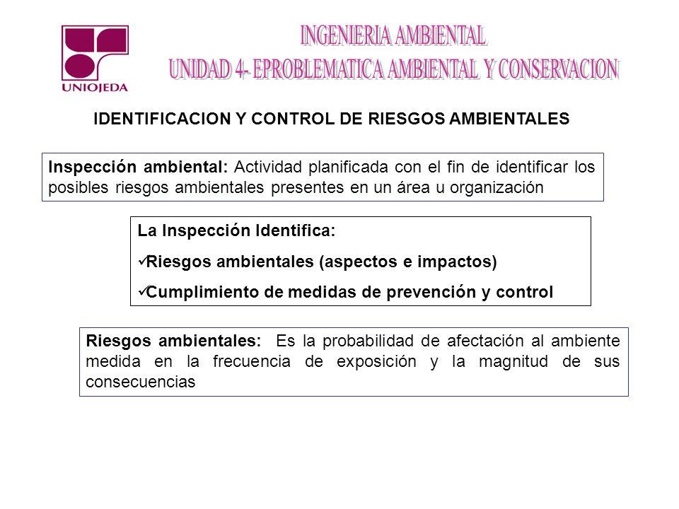 Inspección ambiental: Actividad planificada con el fin de identificar los posibles riesgos ambientales presentes en un área u organización La Inspecci