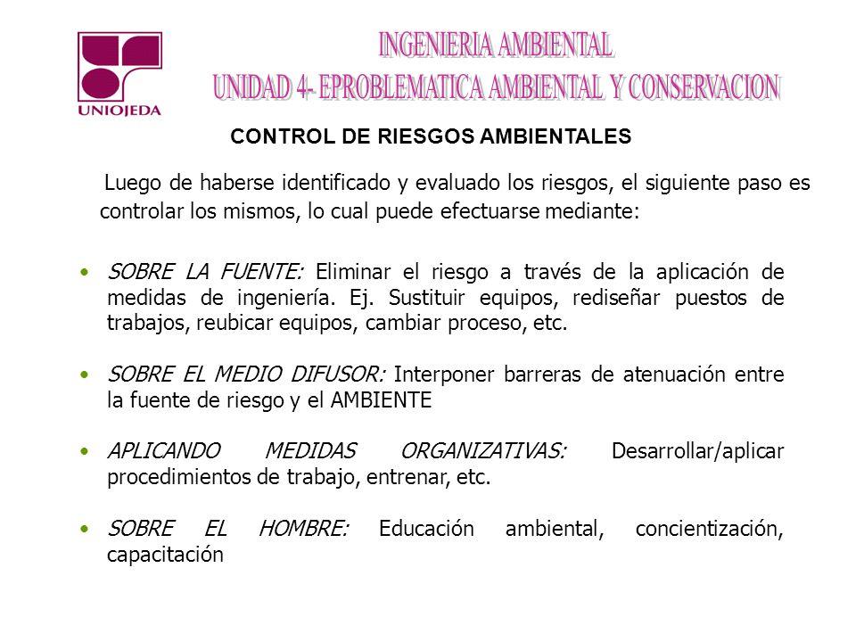 CONTROL DE RIESGOS AMBIENTALES SOBRE LA FUENTE: Eliminar el riesgo a través de la aplicación de medidas de ingeniería. Ej. Sustituir equipos, rediseña