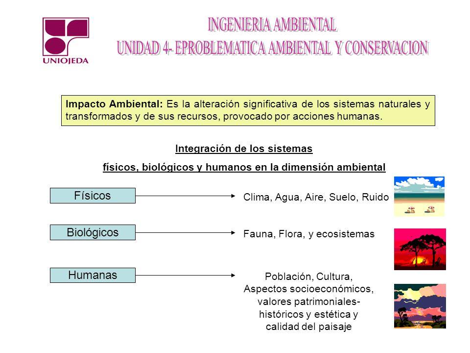 Impacto Ambiental: Es la alteración significativa de los sistemas naturales y transformados y de sus recursos, provocado por acciones humanas. Integra