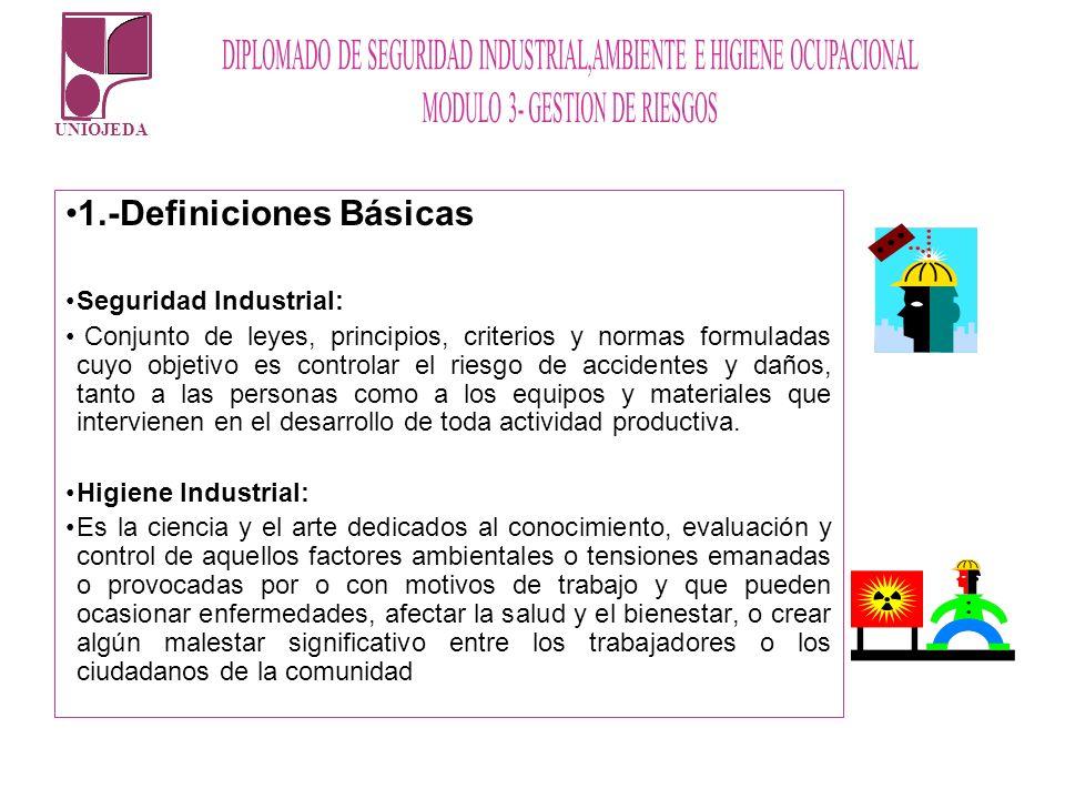 UNIOJEDA 1.-Definiciones Básicas Seguridad Industrial: Conjunto de leyes, principios, criterios y normas formuladas cuyo objetivo es controlar el ries