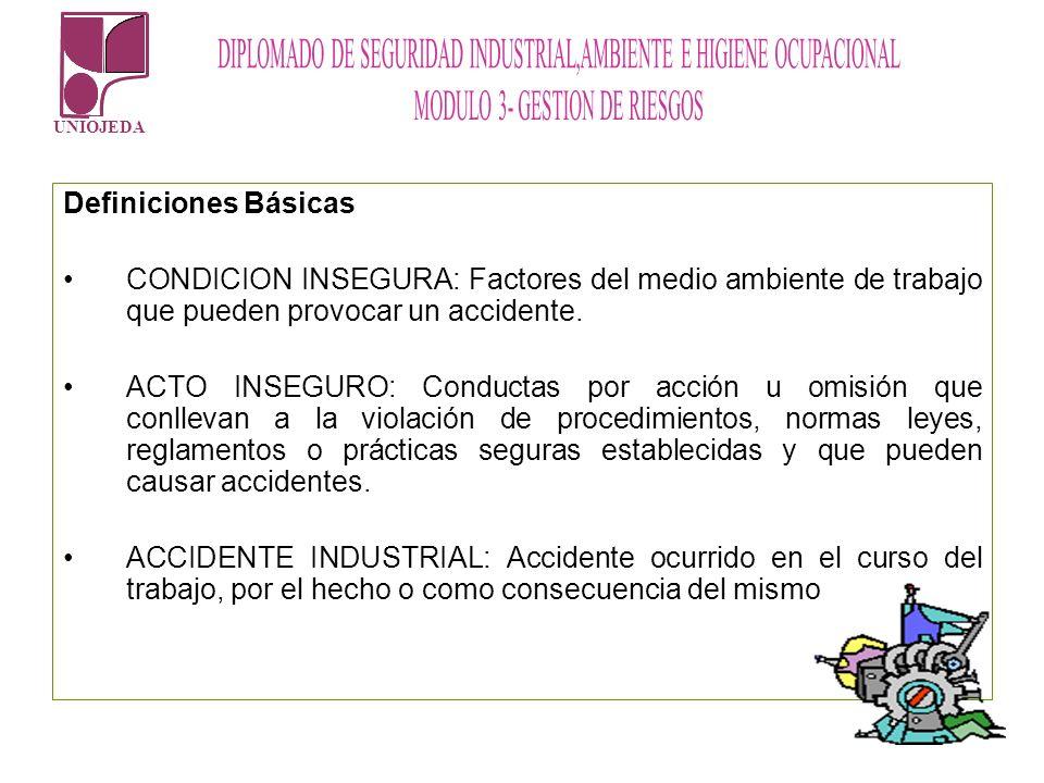 UNIOJEDA Definiciones Básicas CONDICION INSEGURA: Factores del medio ambiente de trabajo que pueden provocar un accidente. ACTO INSEGURO: Conductas po