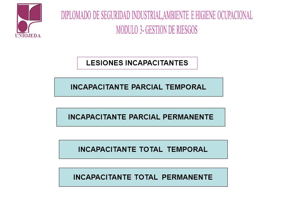 UNIOJEDA LESIONES INCAPACITANTES INCAPACITANTE PARCIAL TEMPORAL INCAPACITANTE PARCIAL PERMANENTE INCAPACITANTE TOTAL TEMPORAL INCAPACITANTE TOTAL PERM