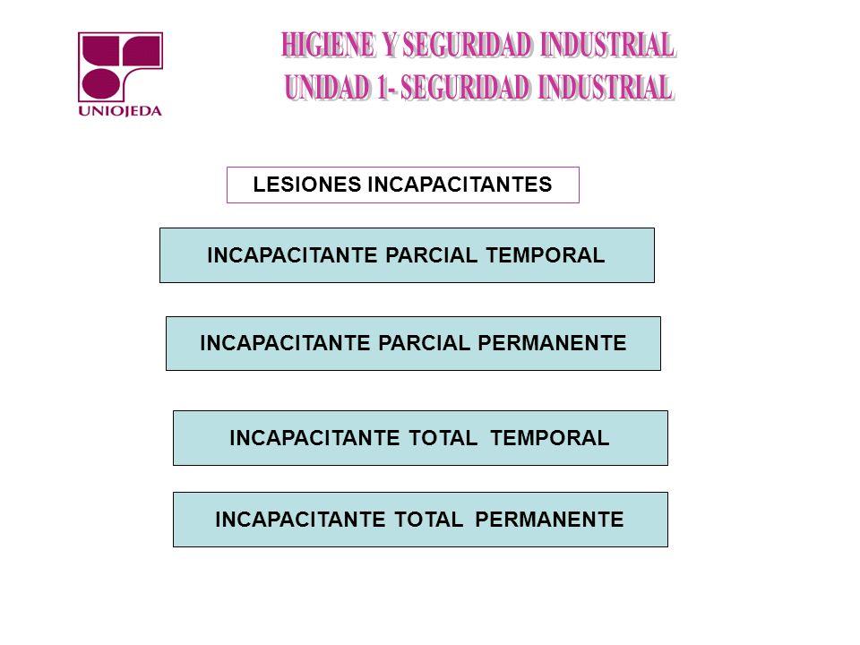 LESIONES INCAPACITANTES INCAPACITANTE PARCIAL TEMPORAL INCAPACITANTE PARCIAL PERMANENTE INCAPACITANTE TOTAL TEMPORAL INCAPACITANTE TOTAL PERMANENTE