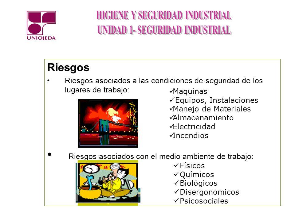 Riesgos Riesgos asociados a las condiciones de seguridad de los lugares de trabajo: Riesgos asociados con el medio ambiente de trabajo: Maquinas Equip