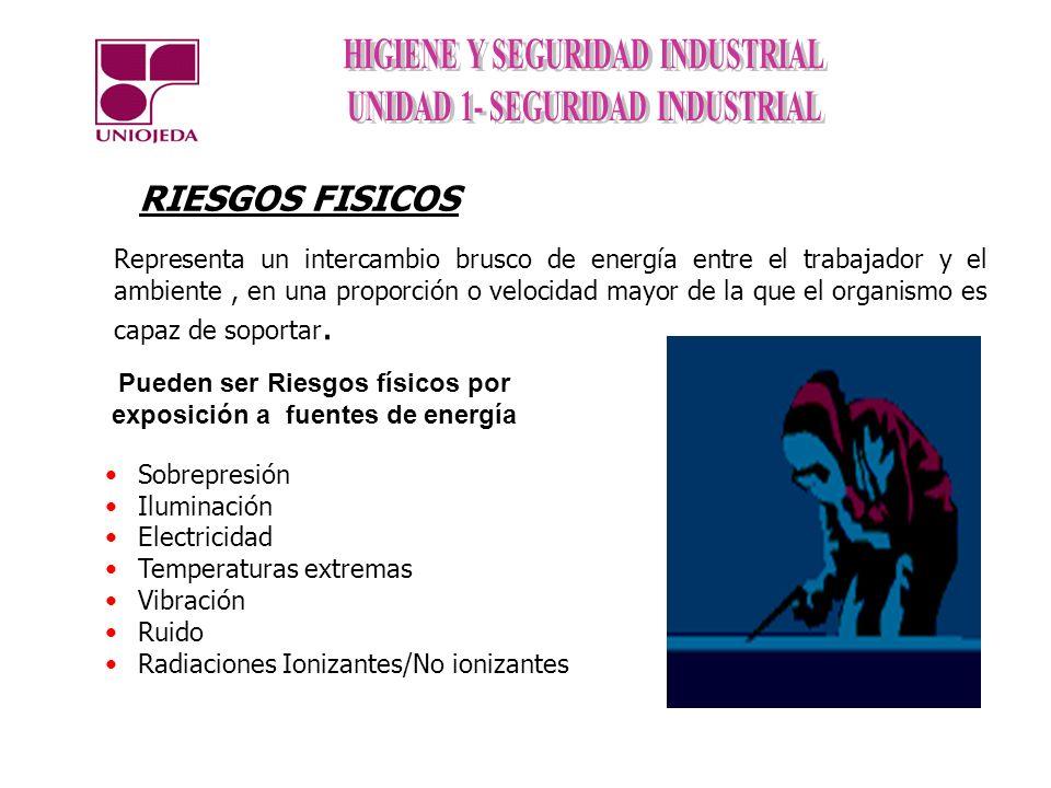 RIESGOS FISICOS Sobrepresión Iluminación Electricidad Temperaturas extremas Vibración Ruido Radiaciones Ionizantes/No ionizantes Representa un interca