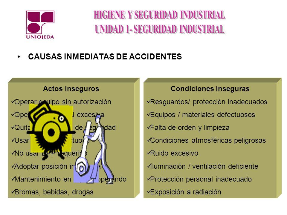 CAUSAS INMEDIATAS DE ACCIDENTES Actos inseguros Operar equipo sin autorización Operar a velocidad excesiva Quitar dispositivos de seguridad Usar equip