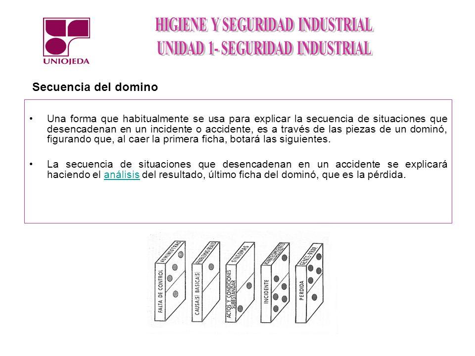 Secuencia del domino Una forma que habitualmente se usa para explicar la secuencia de situaciones que desencadenan en un incidente o accidente, es a t