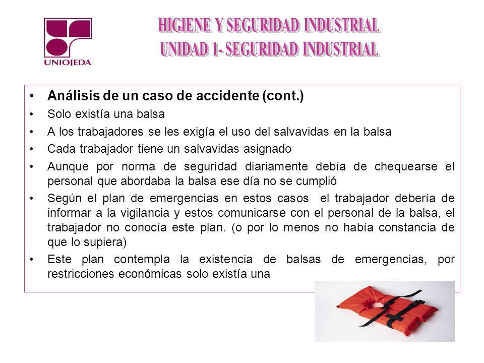 Análisis de un caso de accidente (cont.) Solo existía una balsa A los trabajadores se les exigía el uso del salvavidas en la balsa Cada trabajador tie
