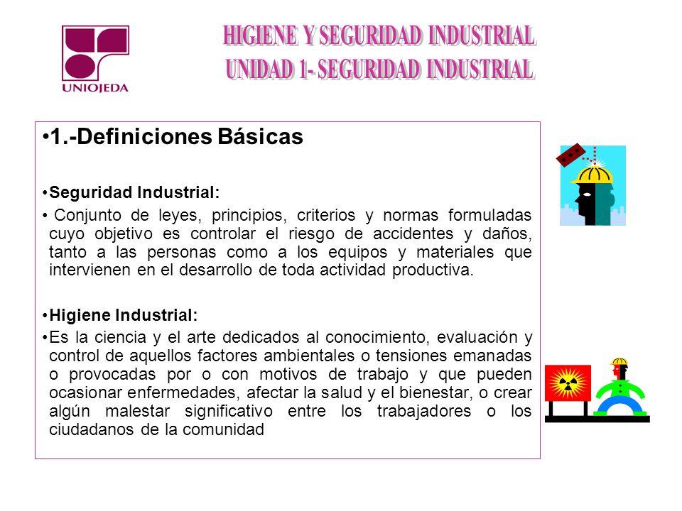 1.-Definiciones Básicas Seguridad Industrial: Conjunto de leyes, principios, criterios y normas formuladas cuyo objetivo es controlar el riesgo de acc