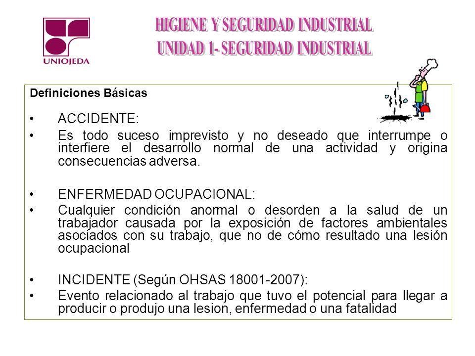 CONDICION INSEGURA: Factores del medio ambiente de trabajo que pueden provocar un accidente.