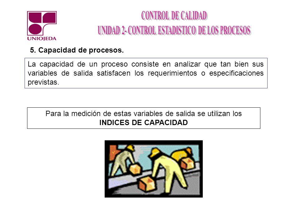 5. Capacidad de procesos. La capacidad de un proceso consiste en analizar que tan bien sus variables de salida satisfacen los requerimientos o especif