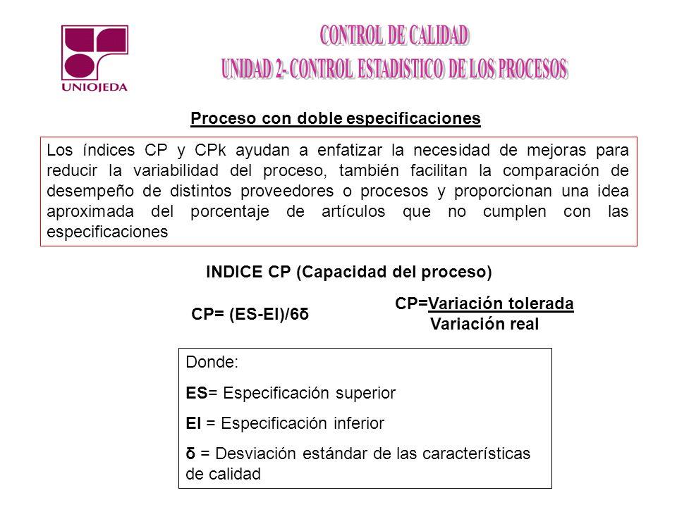 Proceso con doble especificaciones Los índices CP y CPk ayudan a enfatizar la necesidad de mejoras para reducir la variabilidad del proceso, también f
