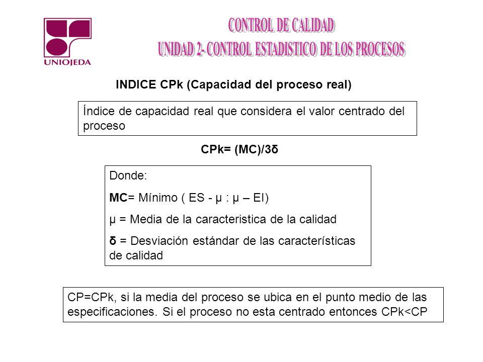INDICE CPk (Capacidad del proceso real) CPk= (MC)/3δ Donde: MC= Mínimo ( ES - μ : μ – EI) μ = Media de la caracteristica de la calidad δ = Desviación