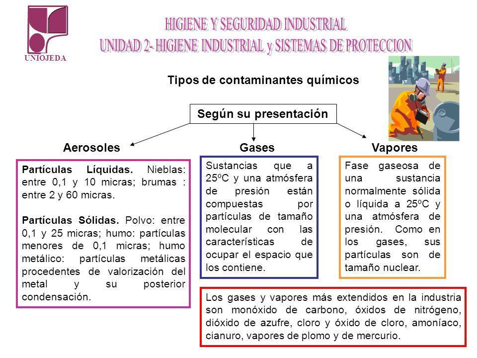 UNIOJEDA Tipos de contaminantes químicos Según su presentación AerosolesGasesVapores Partículas Líquidas. Nieblas: entre 0,1 y 10 micras; brumas : ent