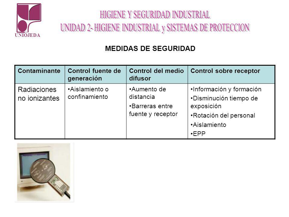 UNIOJEDA ContaminanteControl fuente de generación Control del medio difusor Control sobre receptor Radiaciones no ionizantes Aislamiento o confinamien