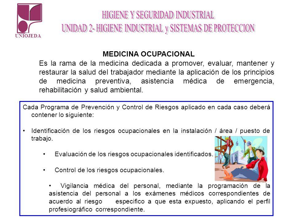 UNIOJEDA MEDICINA OCUPACIONAL Cada Programa de Prevención y Control de Riesgos aplicado en cada caso deberá contener lo siguiente: Identificación de l