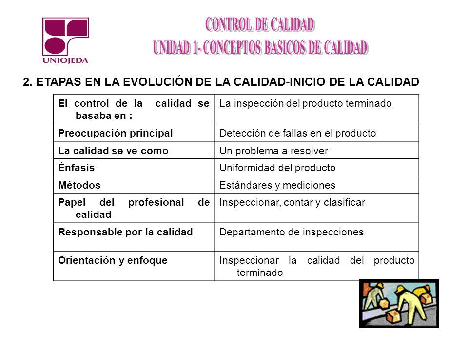 2. ETAPAS EN LA EVOLUCIÓN DE LA CALIDAD-INICIO DE LA CALIDAD El control de la calidad se basaba en : La inspección del producto terminado Preocupación