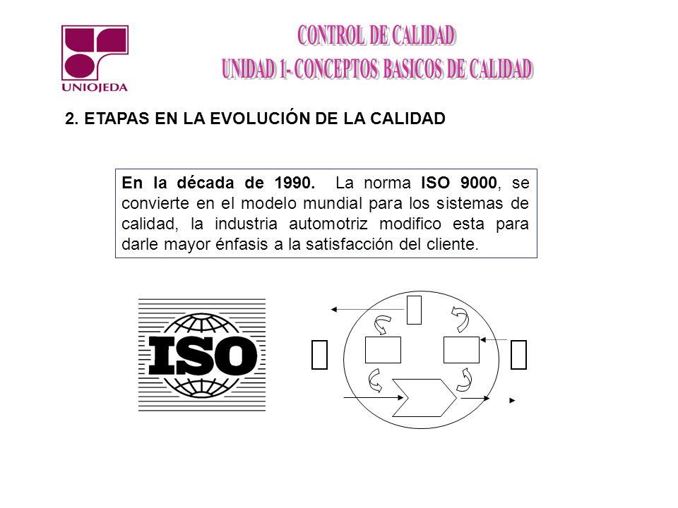 En la década de 1990. La norma ISO 9000, se convierte en el modelo mundial para los sistemas de calidad, la industria automotriz modifico esta para da