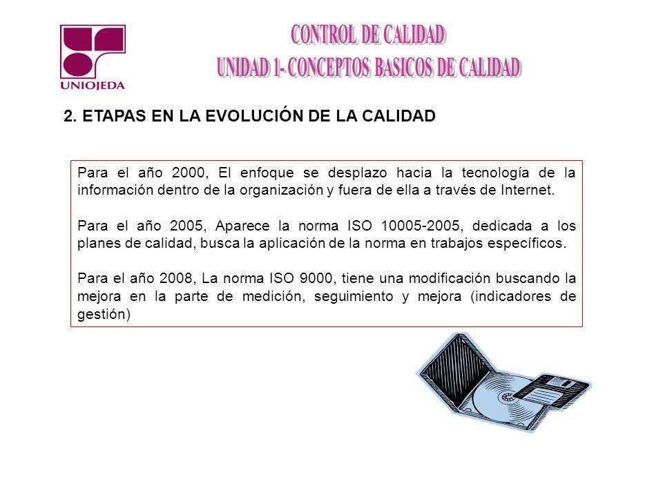 Para el año 2000, El enfoque se desplazo hacia la tecnología de la información dentro de la organización y fuera de ella a través de Internet. Para el