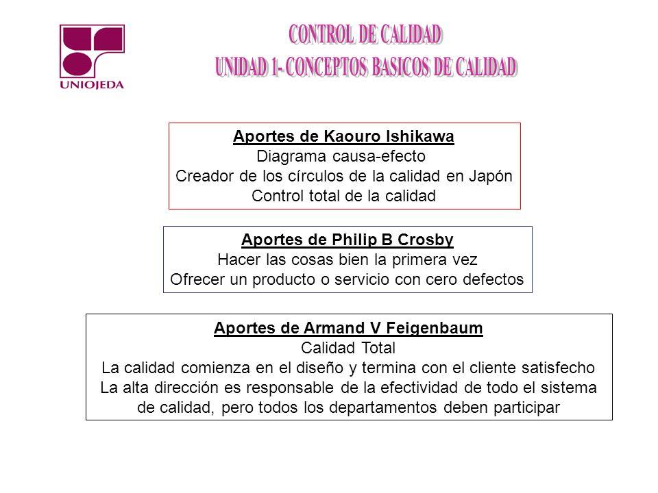 Aportes de Kaouro Ishikawa Diagrama causa-efecto Creador de los círculos de la calidad en Japón Control total de la calidad Aportes de Philip B Crosby