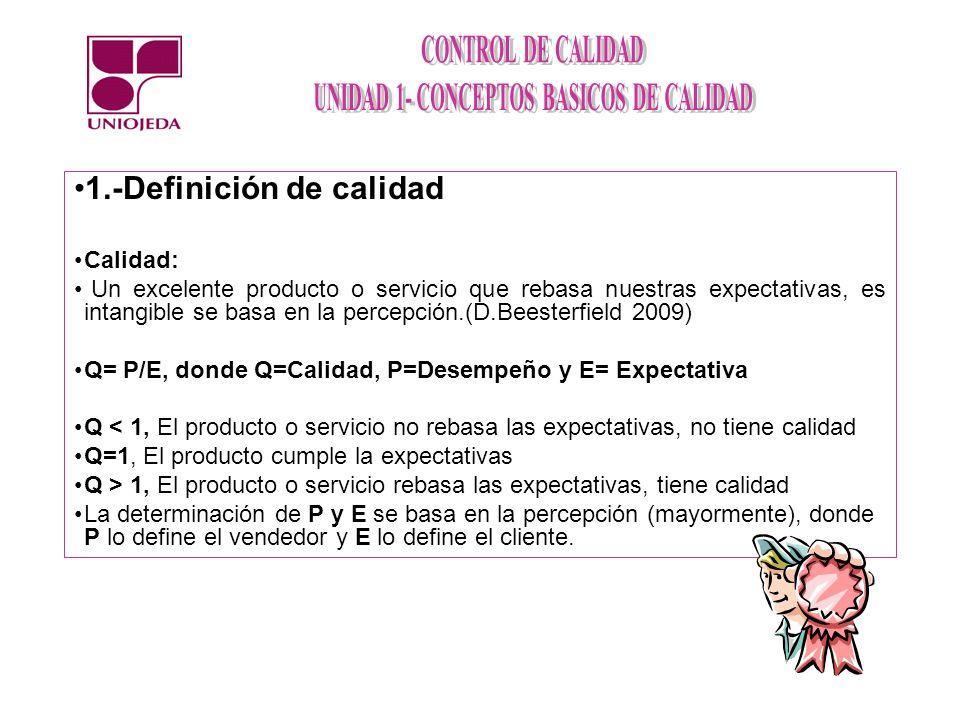 1.-Definición de calidad Calidad: Un excelente producto o servicio que rebasa nuestras expectativas, es intangible se basa en la percepción.(D.Beester