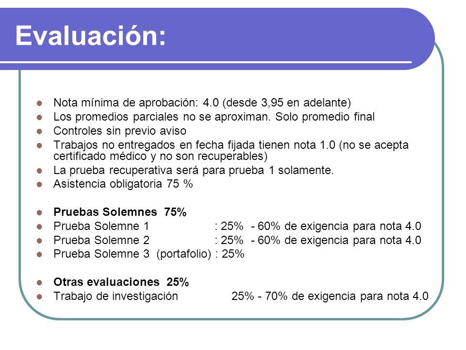 Evaluación: Nota mínima de aprobación: 4.0 (desde 3,95 en adelante) Los promedios parciales no se aproximan. Solo promedio final Controles sin previo