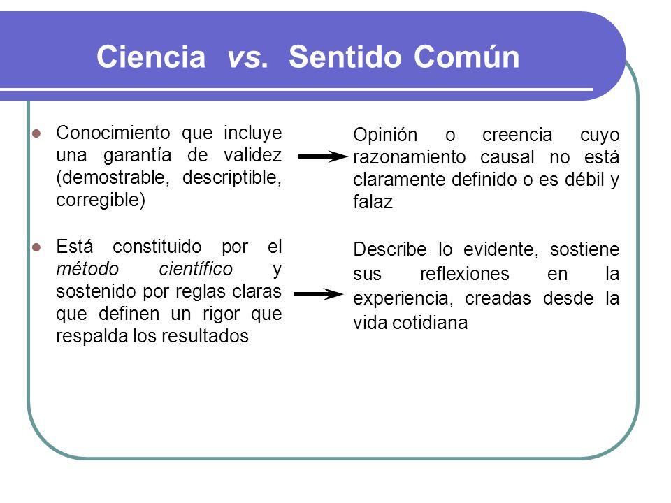 Ciencia vs. Sentido Común Conocimiento que incluye una garantía de validez (demostrable, descriptible, corregible) Está constituido por el método cien