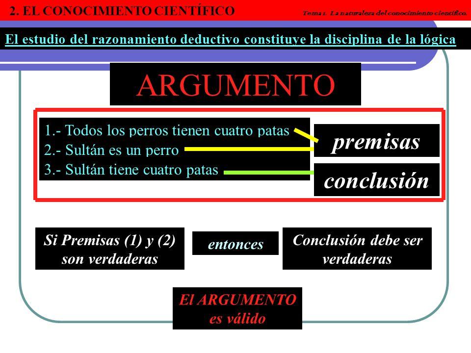 El estudio del razonamiento deductivo constituye la disciplina de la lógica 1.- Todos los perros tienen cuatro patas 2.- Sultán es un perro 3.- Sultán