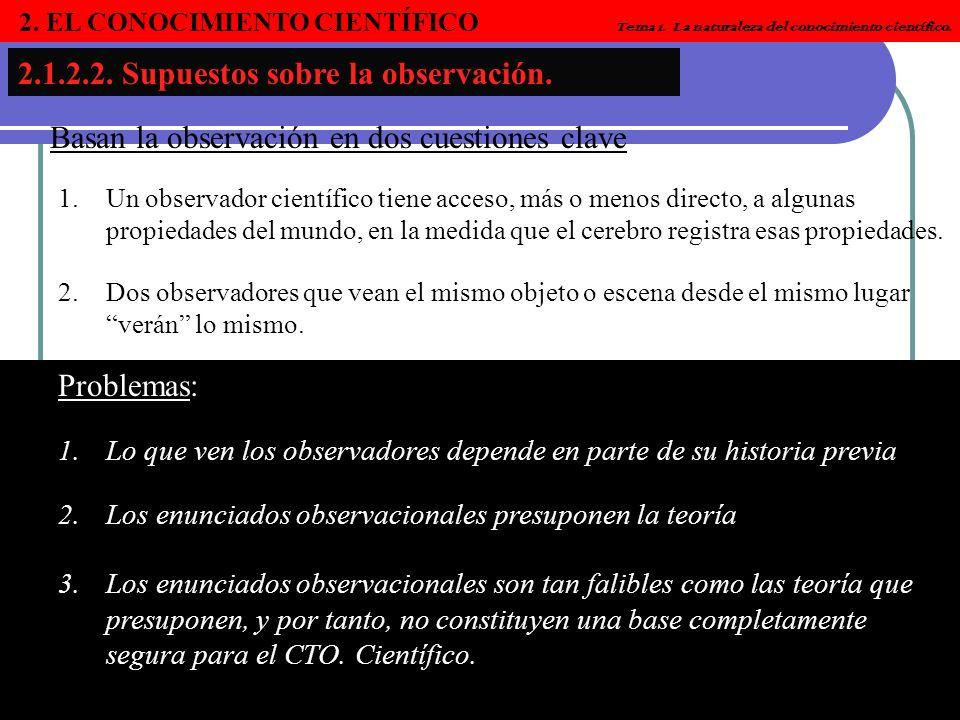 2. EL CONOCIMIENTO CIENTÍFICO Tema 1. La naturaleza del conocimiento científico. 2.1.2.2. Supuestos sobre la observación. Basan la observación en dos