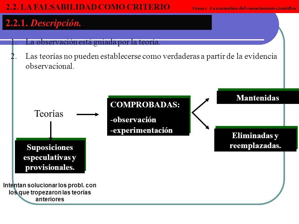 2.2. LA FALSABILIDAD COMO CRITERIO Tema 1. La naturaleza del conocimiento científico. 2.2.1. Descripción. 1.La observación está guiada por la teoría.