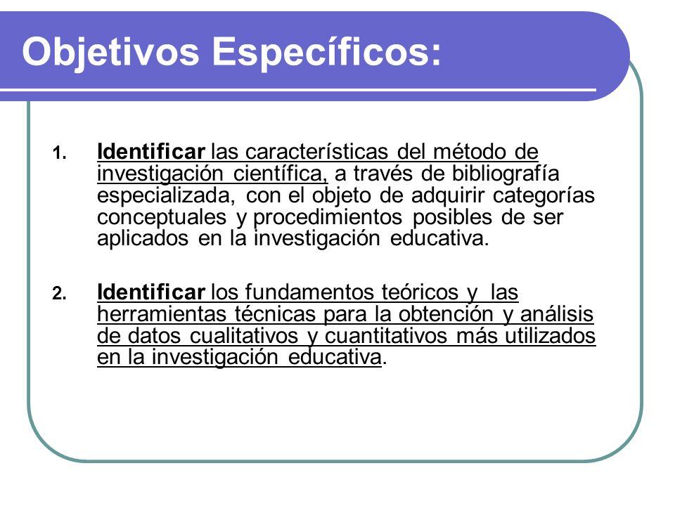 Objetivos Específicos: 1. Identificar las características del método de investigación científica, a través de bibliografía especializada, con el objet