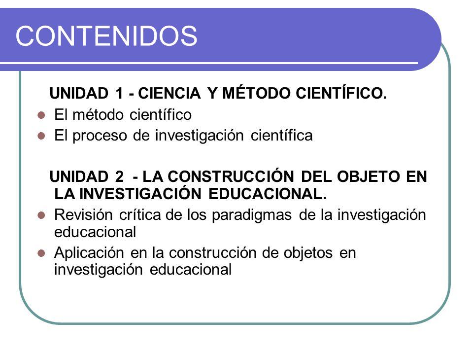 CONTENIDOS UNIDAD 1 - CIENCIA Y MÉTODO CIENTÍFICO. El método científico El proceso de investigación científica UNIDAD 2 - LA CONSTRUCCIÓN DEL OBJETO E