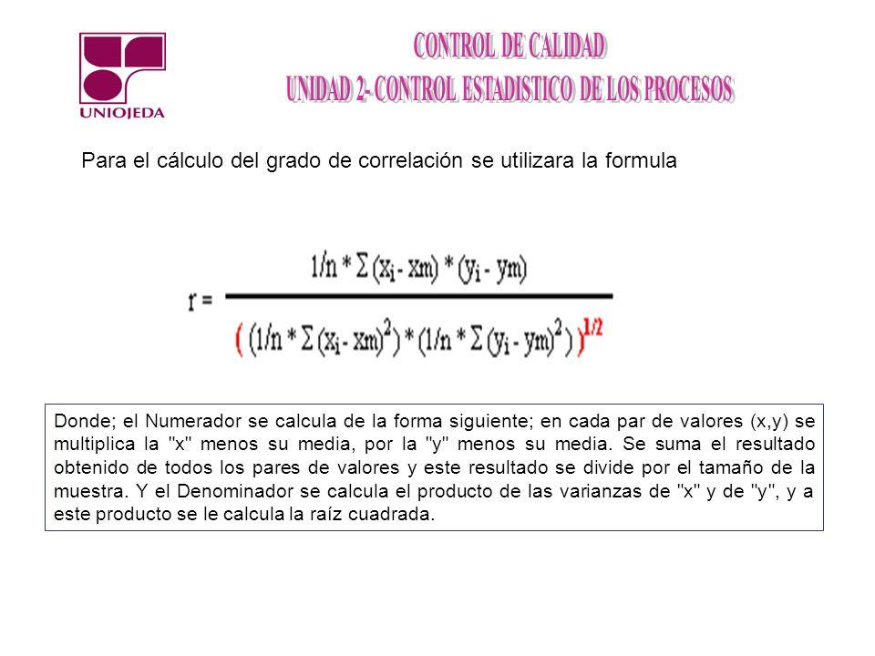 Para el cálculo del grado de correlación se utilizara la formula Donde; el Numerador se calcula de la forma siguiente; en cada par de valores (x,y) se multiplica la x menos su media, por la y menos su media.