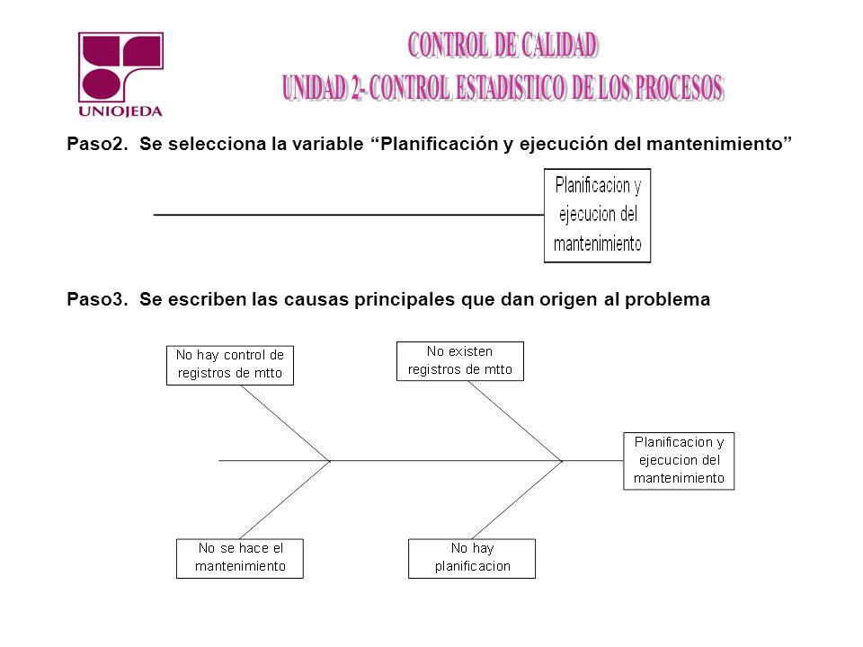 Paso2. Se selecciona la variable Planificación y ejecución del mantenimiento Paso3. Se escriben las causas principales que dan origen al problema