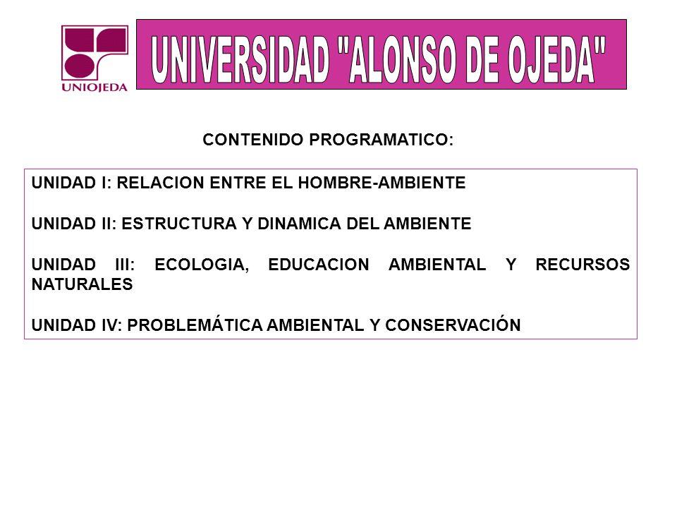 UNIDAD I: RELACION ENTRE EL HOMBRE-AMBIENTE UNIDAD II: ESTRUCTURA Y DINAMICA DEL AMBIENTE UNIDAD III: ECOLOGIA, EDUCACION AMBIENTAL Y RECURSOS NATURAL