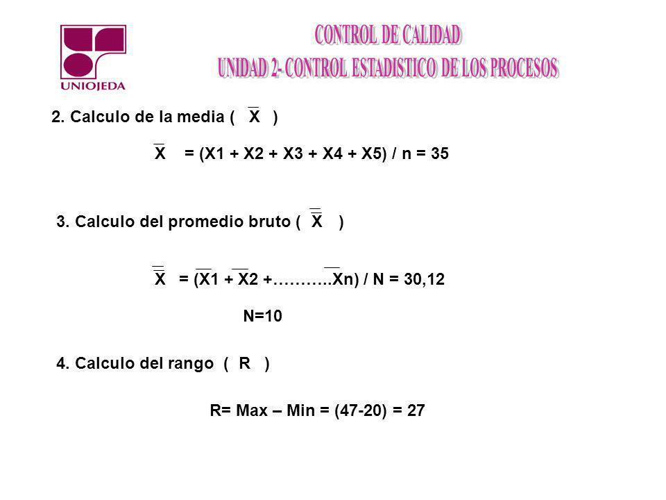 2. Calculo de la media ( )X X= (X1 + X2 + X3 + X4 + X5) / n = 35 3. Calculo del promedio bruto ( ) X = (X1 + X2 +………..Xn) / N = 30,12 N=10 X 4. Calcul