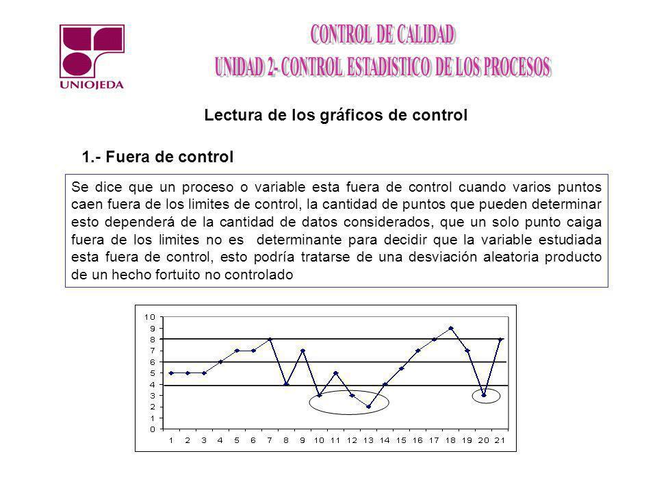 Lectura de los gráficos de control Se dice que un proceso o variable esta fuera de control cuando varios puntos caen fuera de los limites de control,