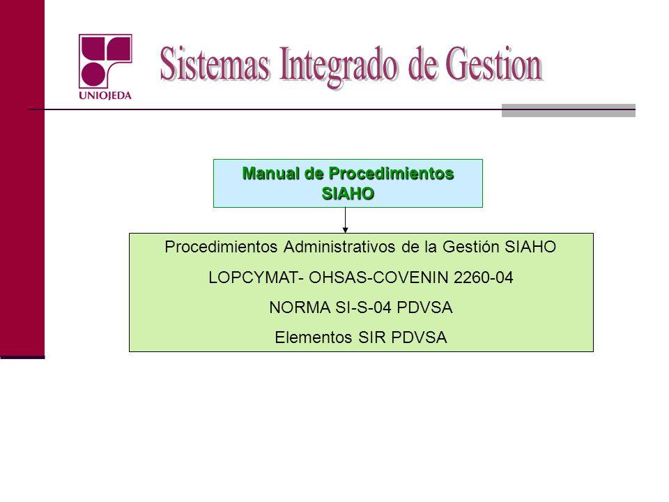 Manual de Procedimientos SIAHO Procedimientos Administrativos de la Gestión SIAHO LOPCYMAT- OHSAS-COVENIN 2260-04 NORMA SI-S-04 PDVSA Elementos SIR PD