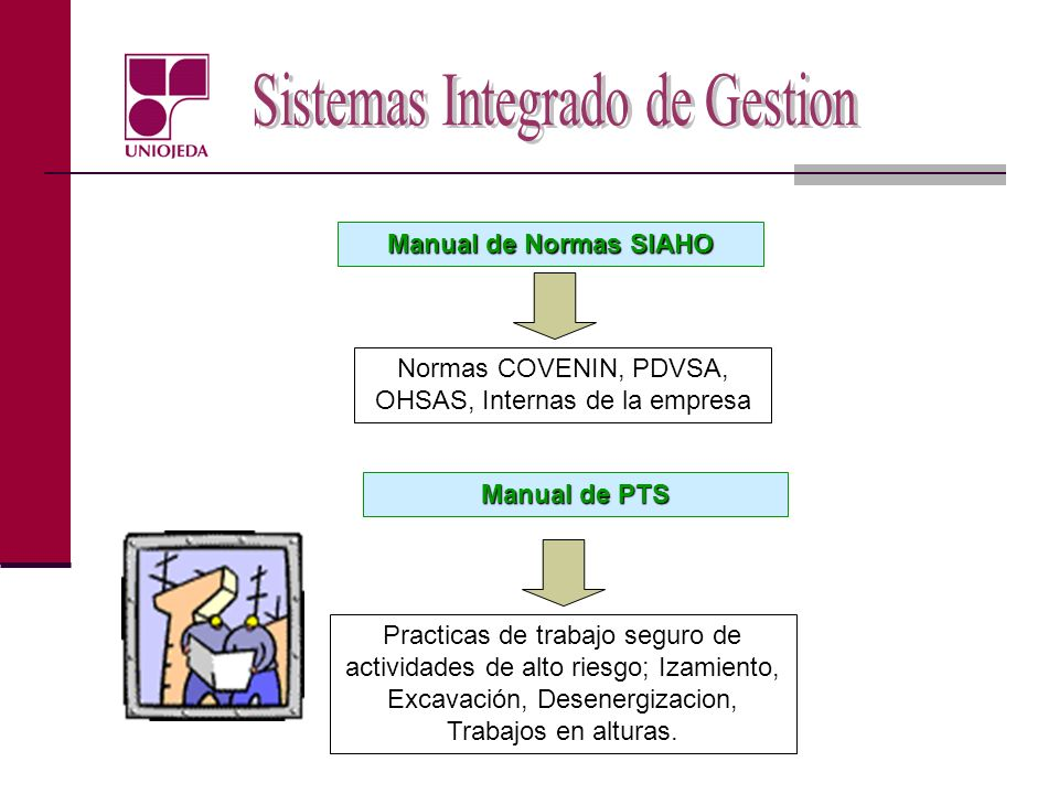 Manual de Normas SIAHO Manual de PTS Normas COVENIN, PDVSA, OHSAS, Internas de la empresa Practicas de trabajo seguro de actividades de alto riesgo; I