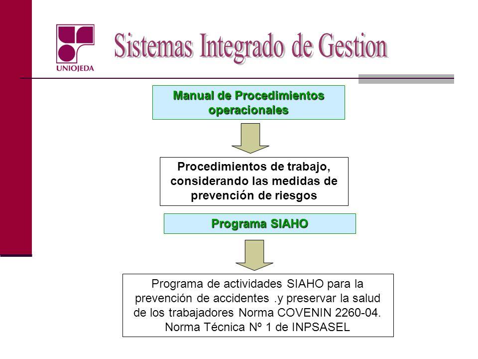 Manual de Procedimientos operacionales Programa SIAHO Procedimientos de trabajo, considerando las medidas de prevención de riesgos Programa de activid