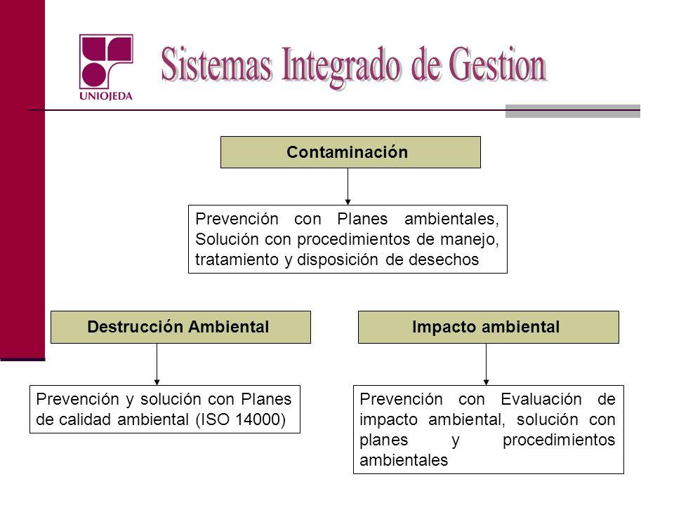Contaminación Prevención con Planes ambientales, Solución con procedimientos de manejo, tratamiento y disposición de desechos Destrucción Ambiental Pr