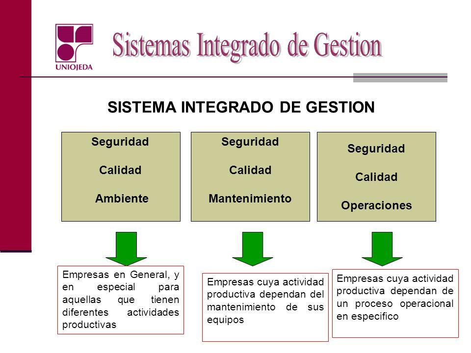 SISTEMA INTEGRADO DE GESTION Seguridad Calidad Ambiente Seguridad Calidad Mantenimiento Seguridad Calidad Operaciones Empresas en General, y en especi