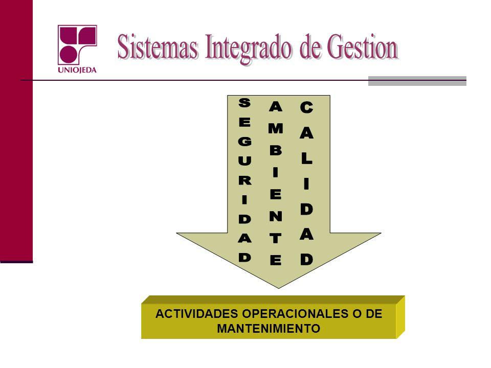 La norma ISO 9001:2008 brinda una estructura al SGC basada en requisitos.