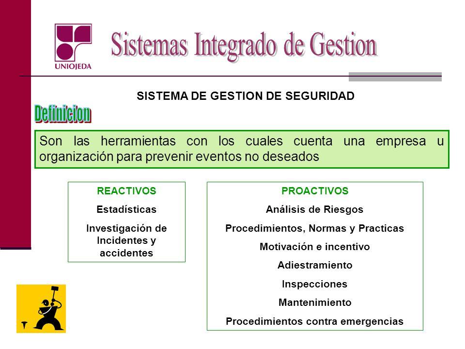 Son las herramientas con los cuales cuenta una empresa u organización para prevenir eventos no deseados REACTIVOS Estadísticas Investigación de Incide