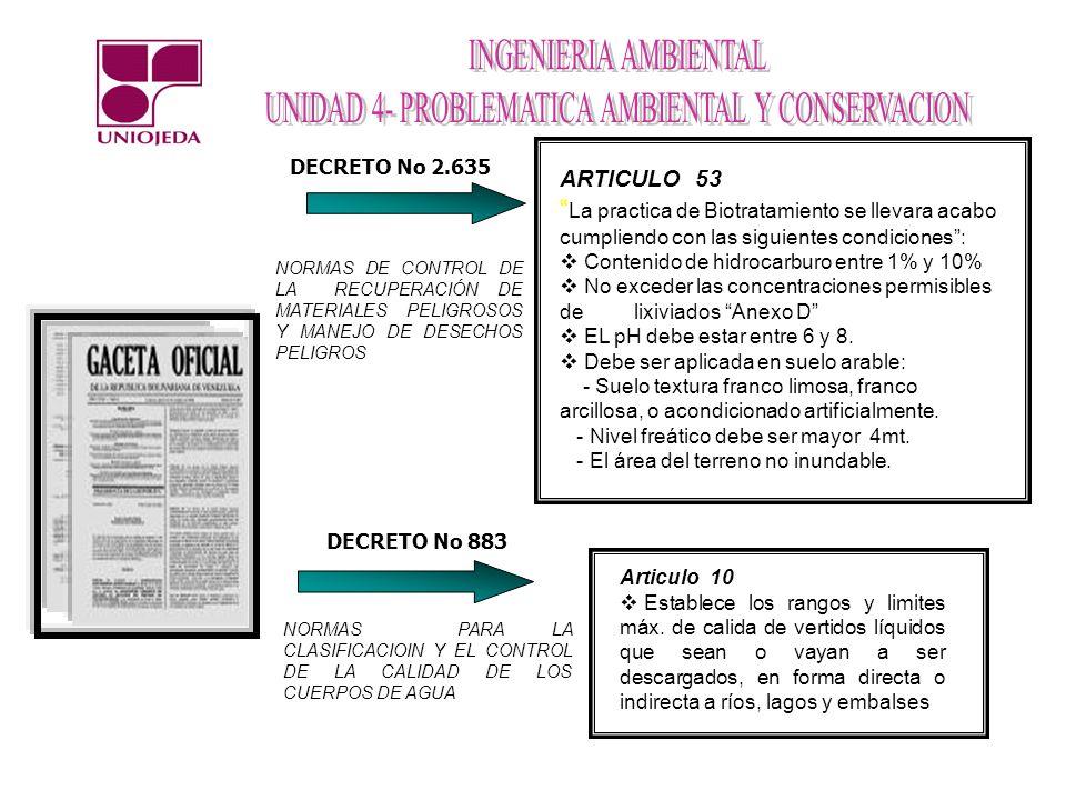 DECRETO No 883 ARTICULO 53 La practica de Biotratamiento se llevara acabo cumpliendo con las siguientes condiciones: Contenido de hidrocarburo entre 1