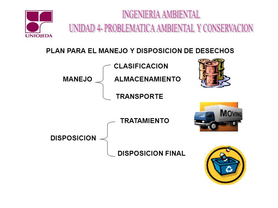 PLAN PARA EL MANEJO Y DISPOSICION DE DESECHOS MANEJO CLASIFICACION ALMACENAMIENTO TRANSPORTE DISPOSICION TRATAMIENTO DISPOSICION FINAL