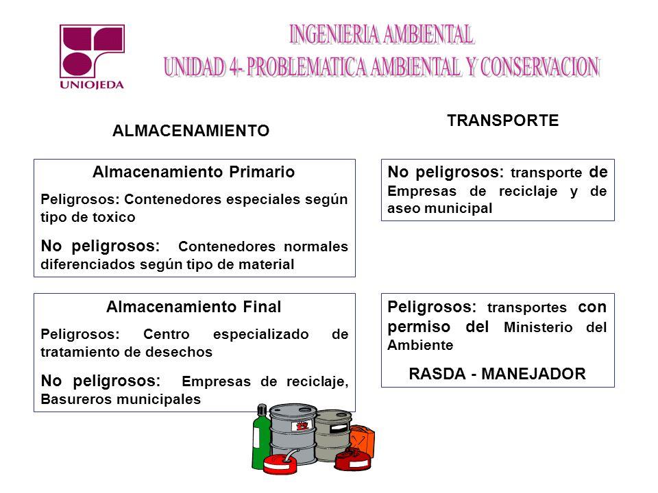ALMACENAMIENTO TRANSPORTE Almacenamiento Primario Peligrosos: Contenedores especiales según tipo de toxico No peligrosos: Contenedores normales difere