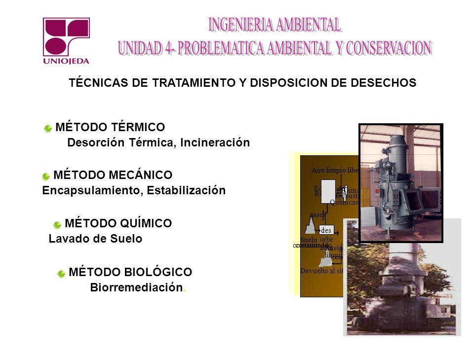 TÉCNICAS DE TRATAMIENTO Y DISPOSICION DE DESECHOS MÉTODO TÉRMICO Desorción Térmica, Incineración MÉTODO MECÁNICO Encapsulamiento, Estabilización MÉTOD