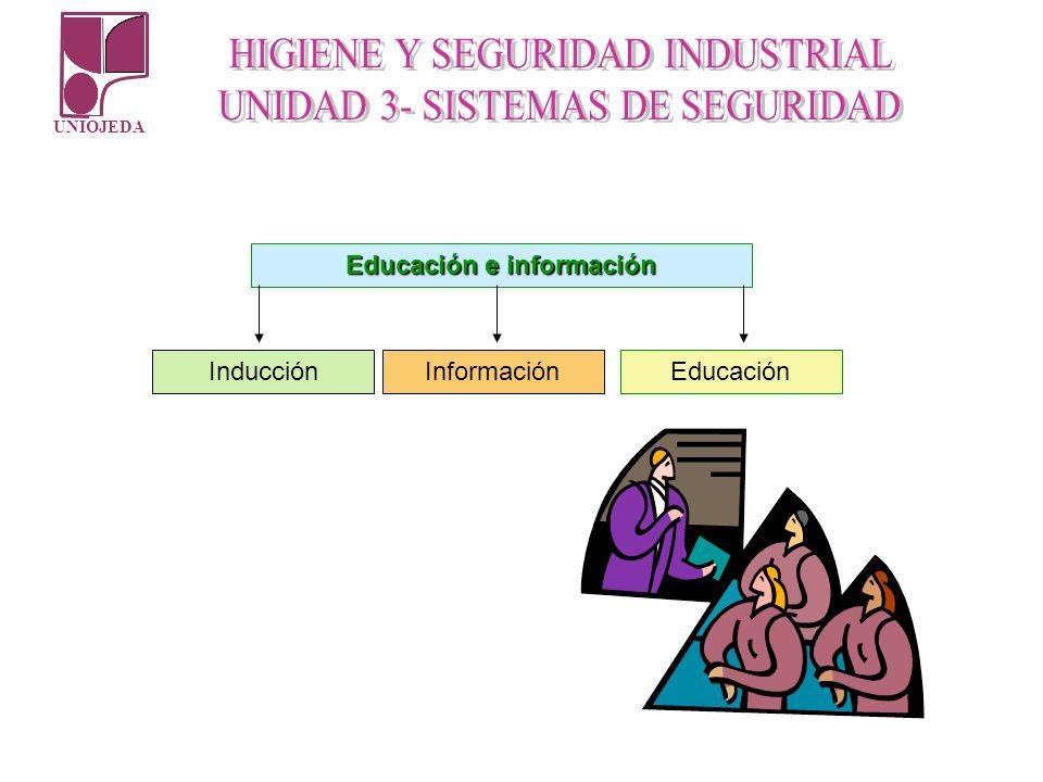 UNIOJEDA Educación e información InformaciónInducciónEducación