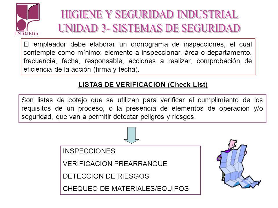 UNIOJEDA LISTAS DE VERIFICACION (Check List) Son listas de cotejo que se utilizan para verificar el cumplimiento de los requisitos de un proceso, o la